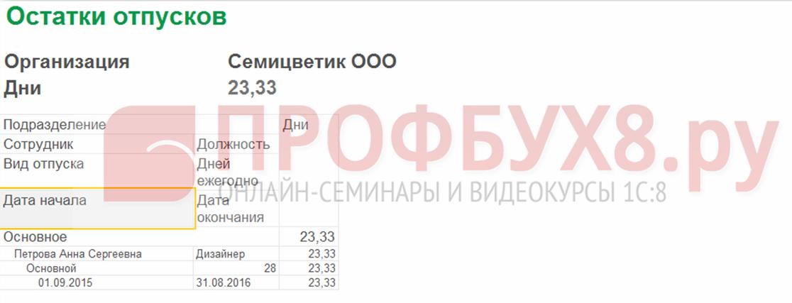 Отчет по остаткам отпусков в 1С ЗУП