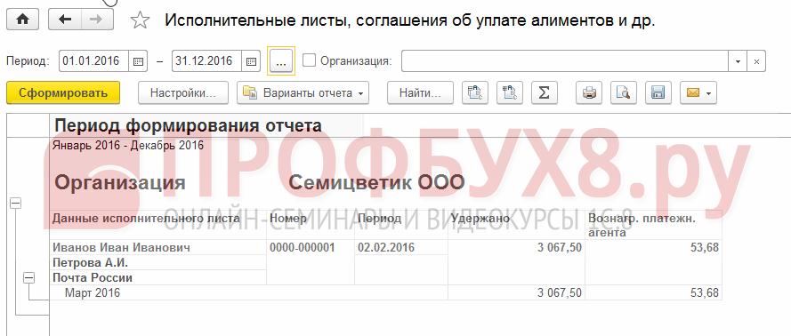 отчет Исполнительные листы, соглашения об уплате алиментов и др.