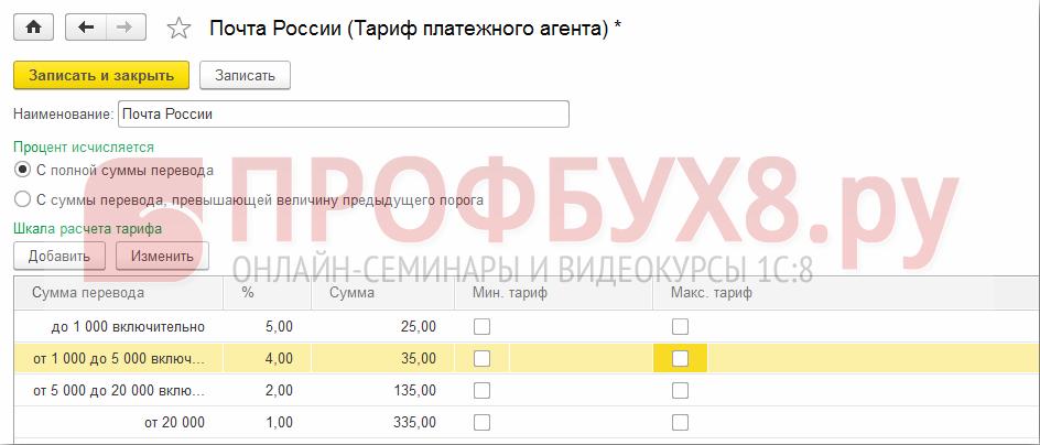 Тарифы платёжного агента Почта России