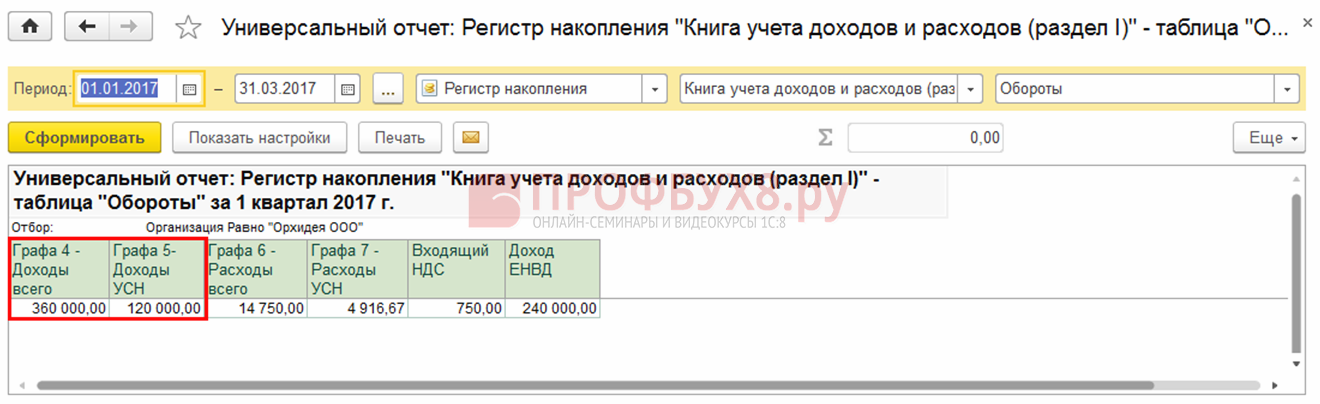 Универсальный отчет по регистру накопления Книга учета доходов и расходов (раздел I)
