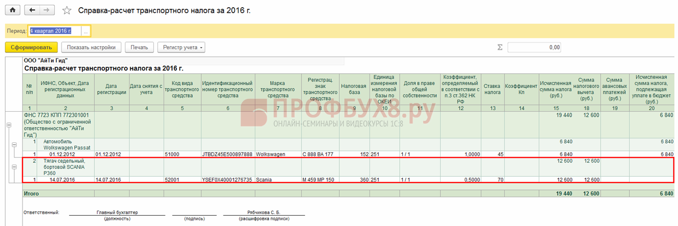 Справка-расчет транспортного налога в 1С 8.3
