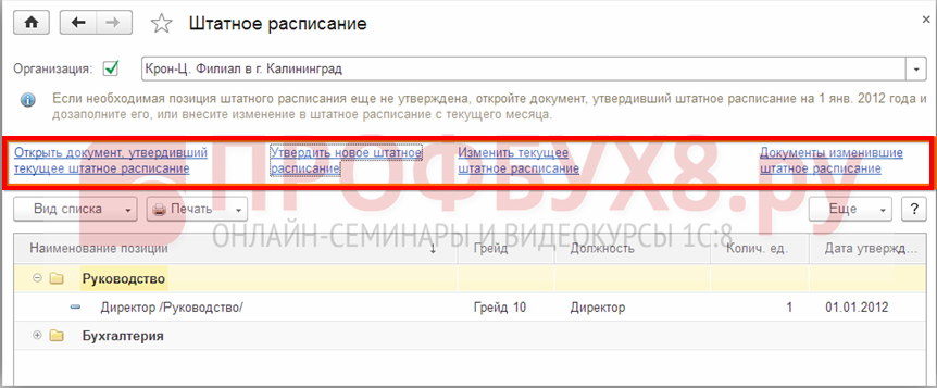 ведение штатного расписания в 1С ЗУП 8.3