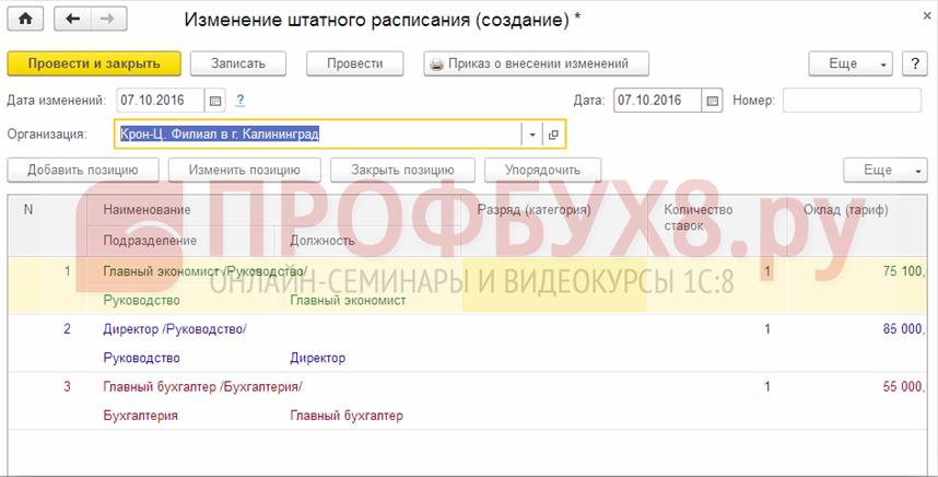 Как внести изменения в штатное расписание в 1С 8.3 ЗУП
