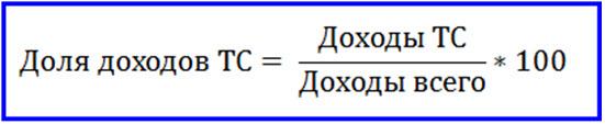 формула расчета доли доходов по деятельности на торговом сборе