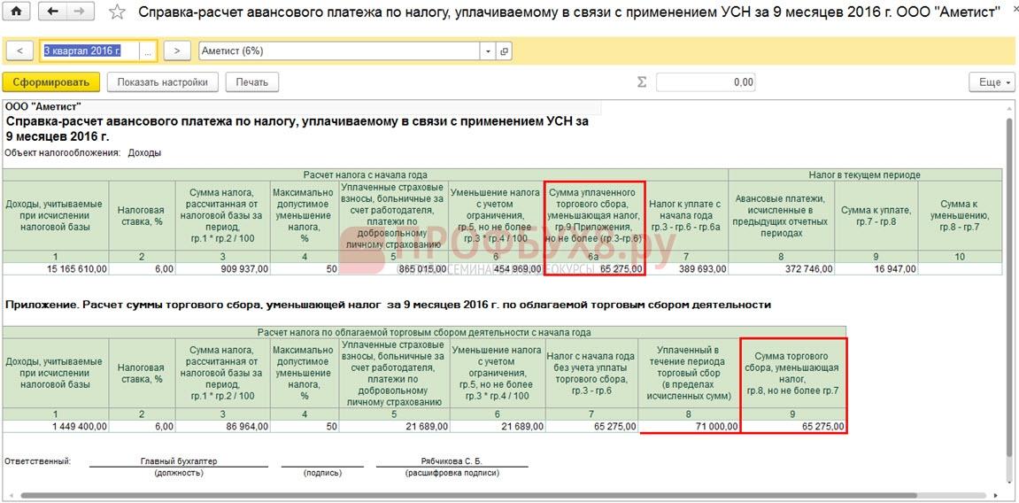 расчет авансовых платежей по УСН за III квартал 2016г.