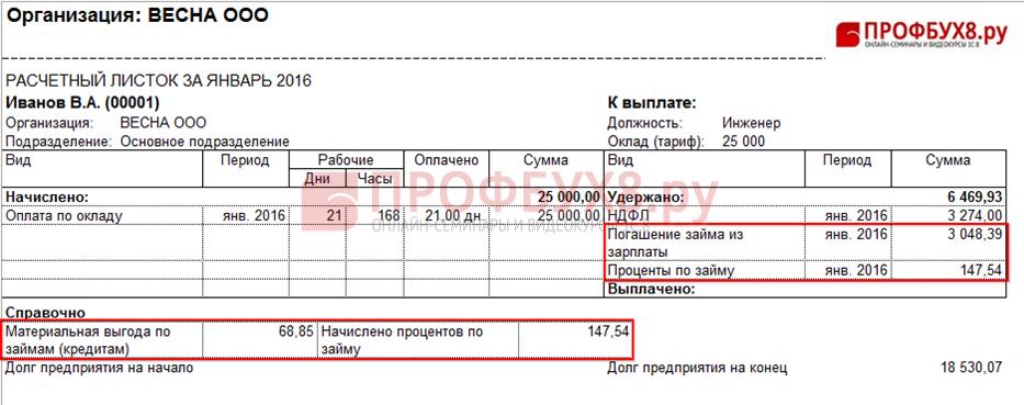 погашение займа и процентов в расчетном листке