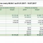 ОСВ 68.04.1 до 10.07.2017.
