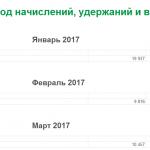 НДФЛ_Янв_Март_31