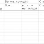 АнализНДФЛ