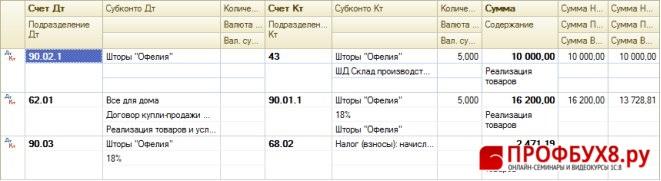 сторно реализации в 1с 8.2 бухгалтерия