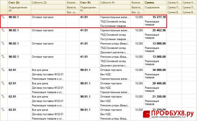 Продажа товара в 1с 8.2 проводки установка системы 1с предприятие